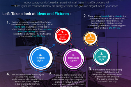 Light Up Your Indoor Ambience With LED Indoor Lighting Infographic