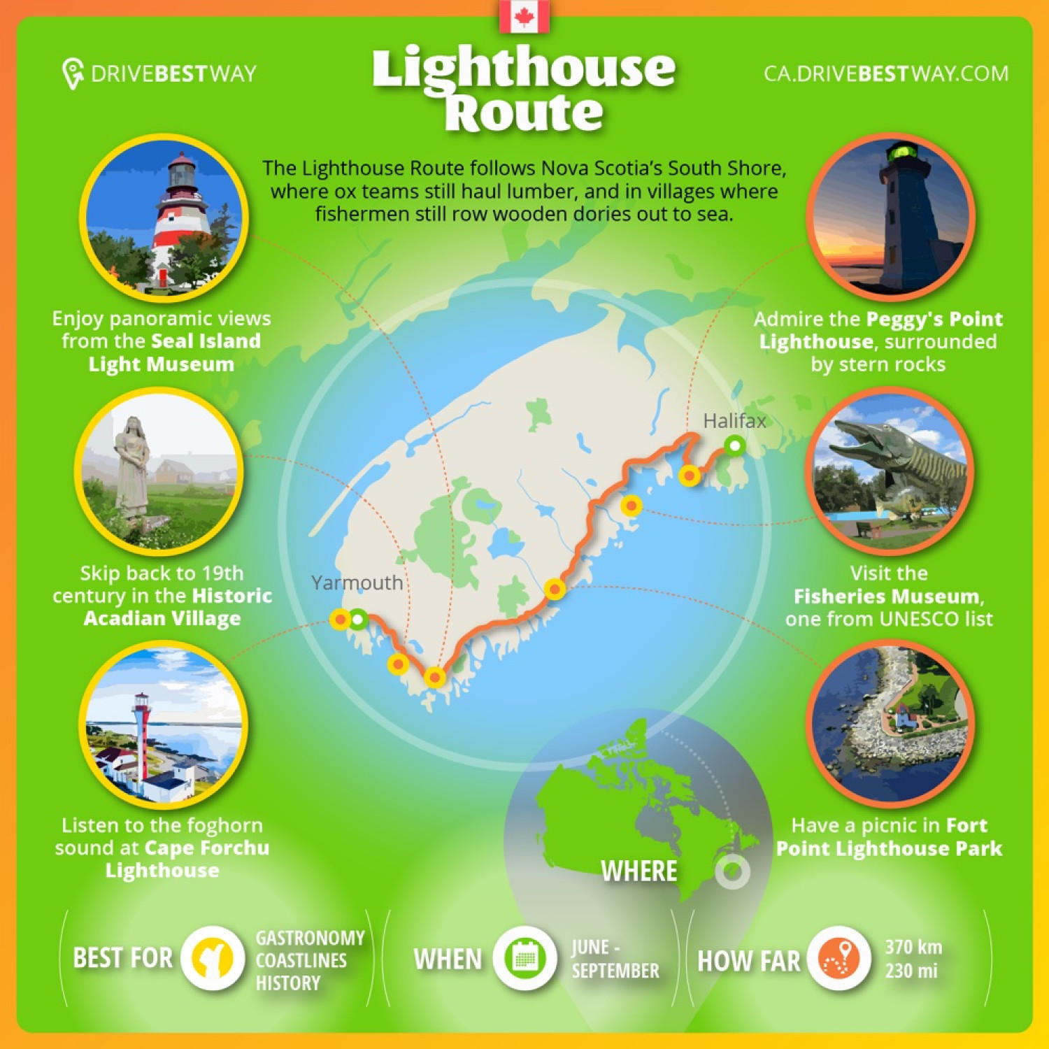 Lighthouse Route Infographic