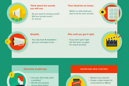 Lights, Camera, Action! How to Perfect Your Vine Strategy Infographic