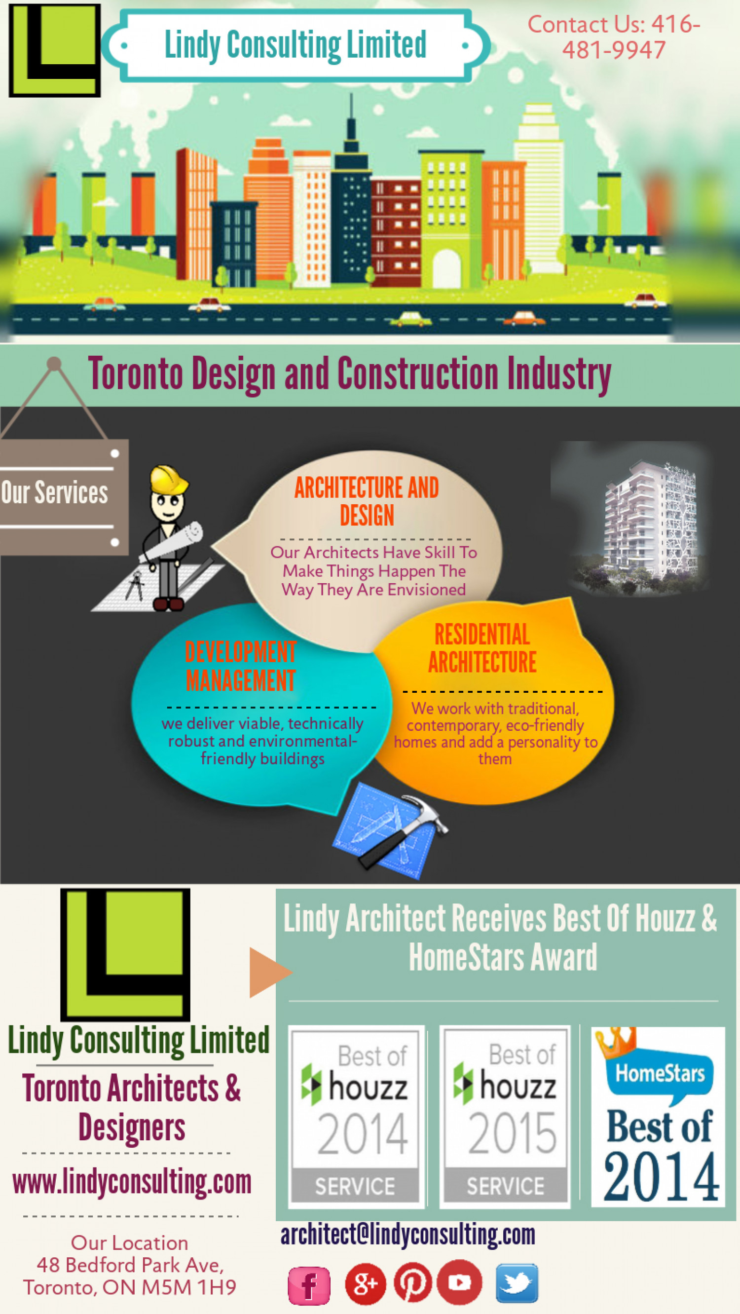 Lindy Consulting Architects - Toronto Construction Company Infographic