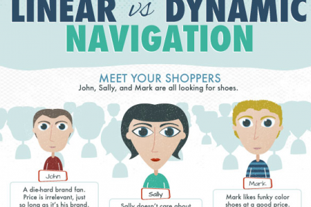 Linear vs Dynamic Navigation Infographic