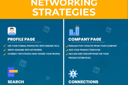 LinkedIn Profile Optimization Tips Infographic