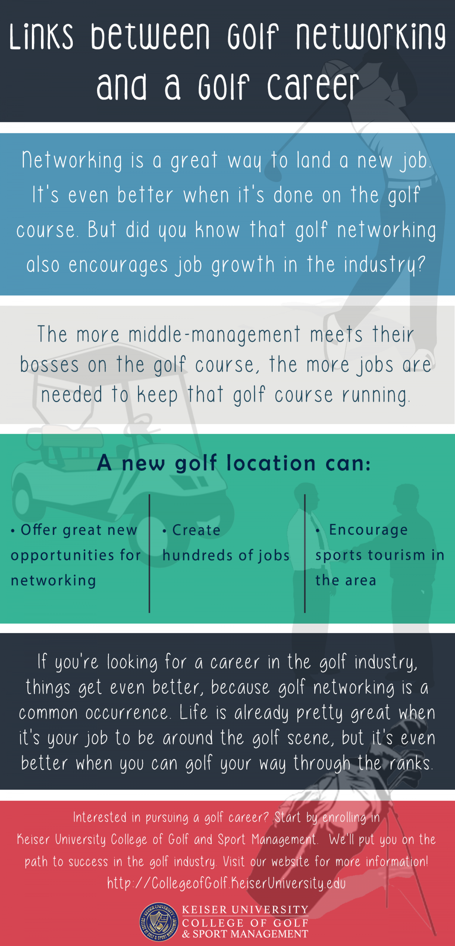 Links between Golf Networking and a Golf Career Infographic