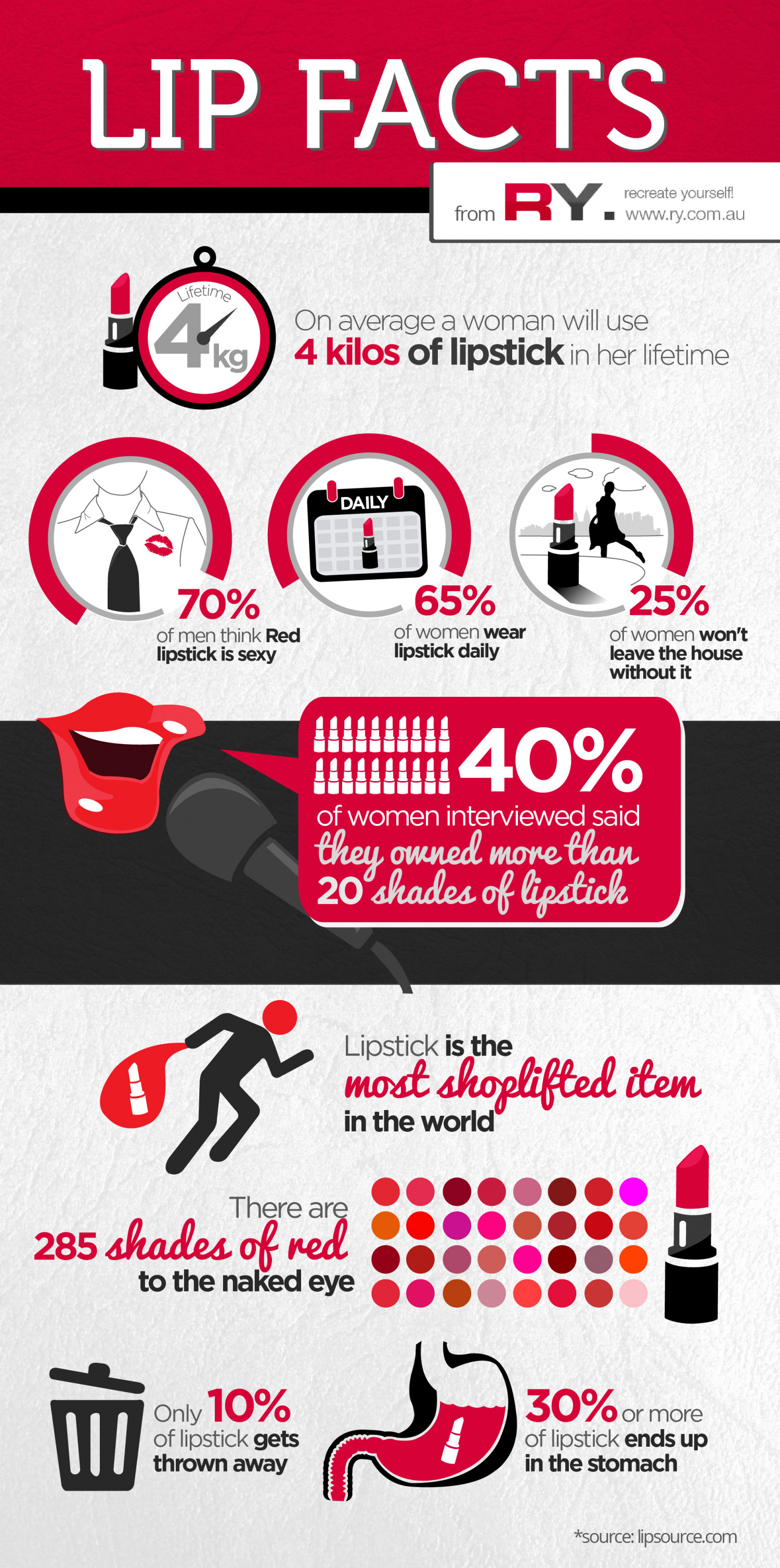 Lip Facts  Infographic
