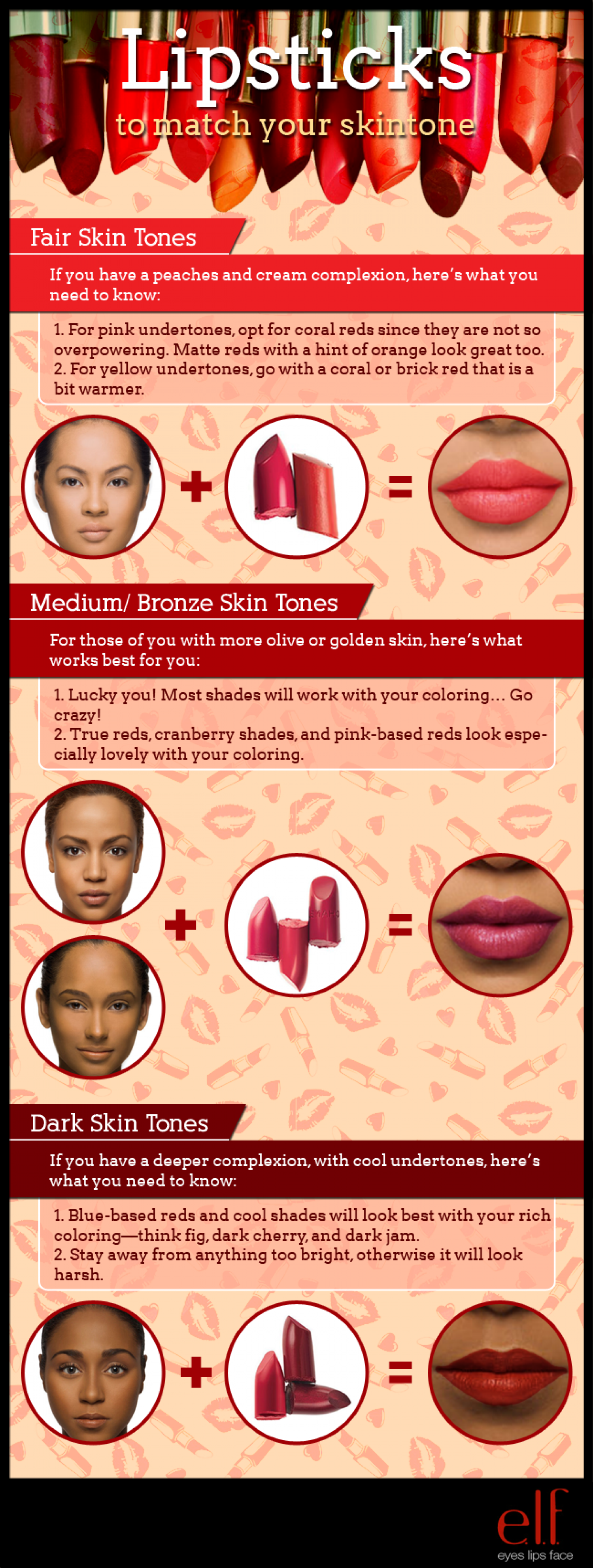 Lipsticks to match your skin tone Infographic
