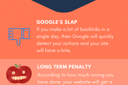 List Of Disadvantages Of Blog Commenting Infographic