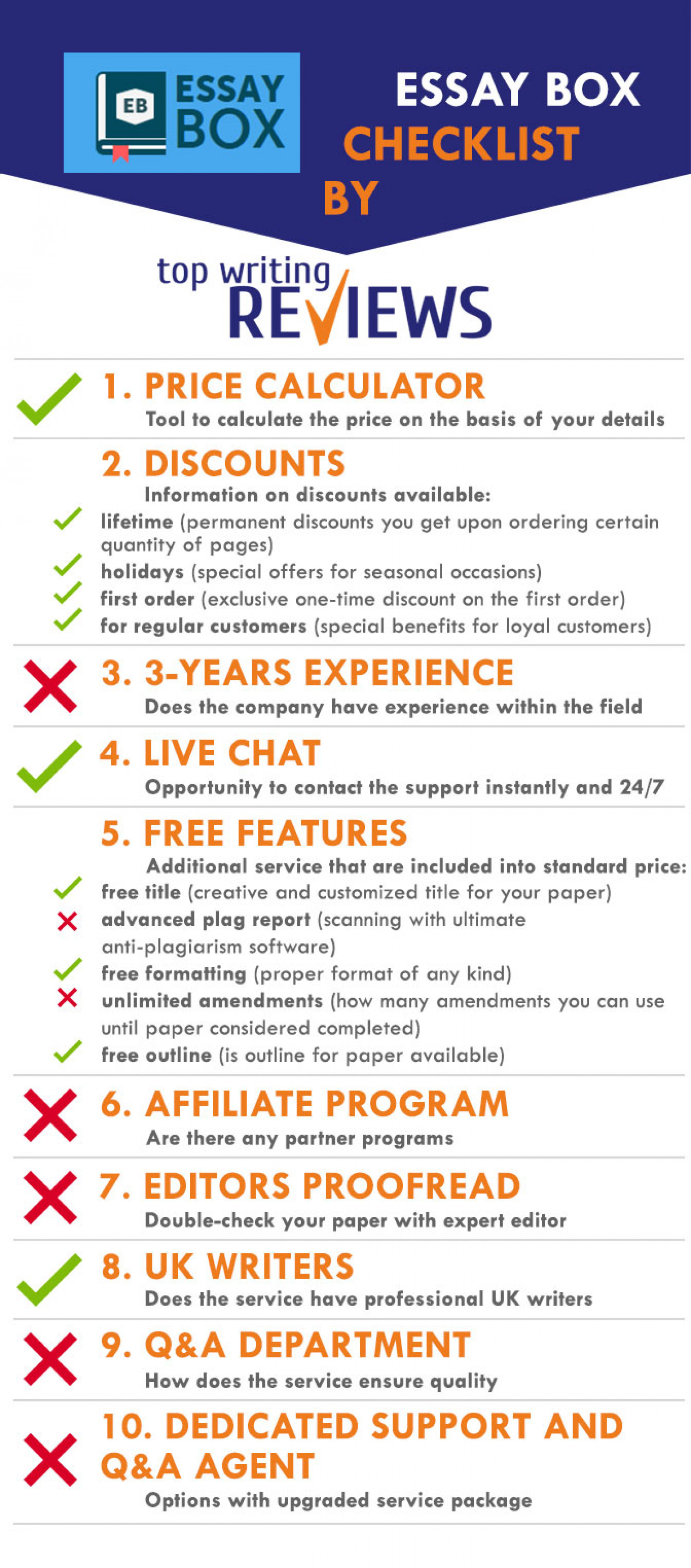 List of features and services of EssayBox company by TopWritingReviews Infographic