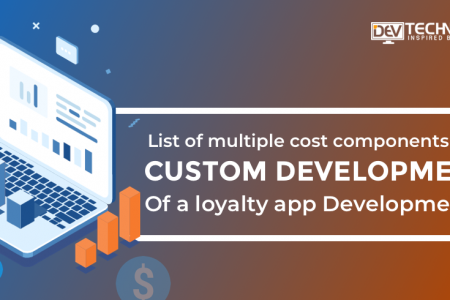 List Of Multiple Cost Components For The Custom Development Of A Loyalty App Development Infographic