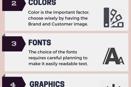 List of Terms to Consider Before Designing a Good Packaging Label  Infographic
