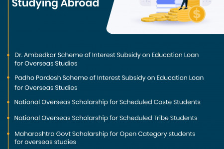 List of the Indian Government Scholarships for Studying Abroad Infographic