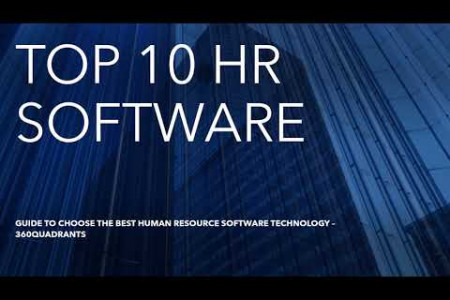 List of Top 10 HR Software | Best HR Software in 2020 Infographic