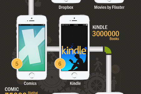 List of Top 10 iPhone Apps Available For Free Infographic