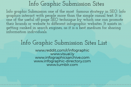 List of top websites to submit your infographics Infographic