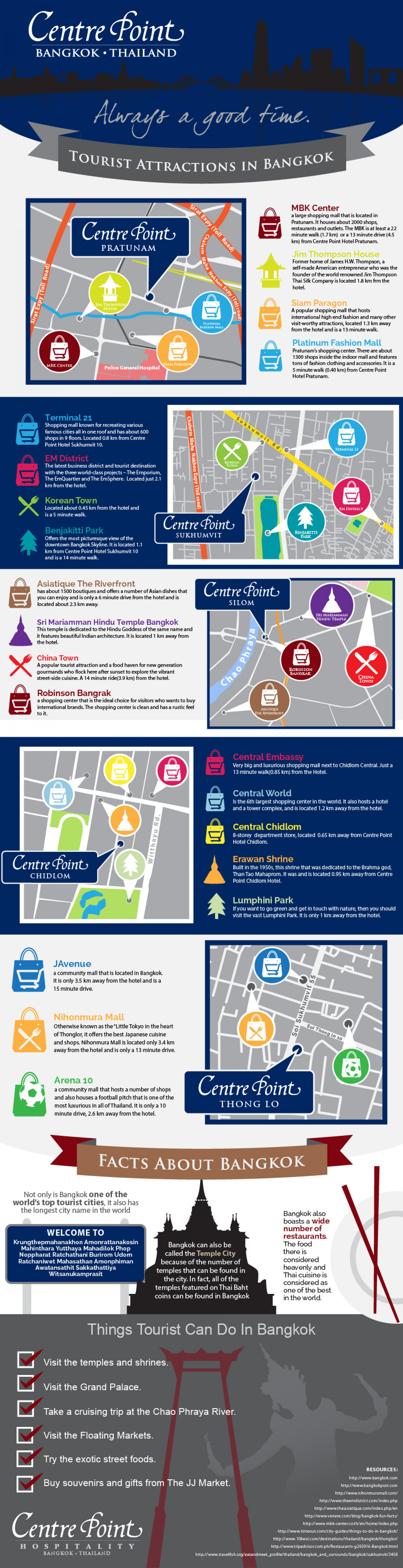 List of Tourist Attractions in Bangkok Infographic