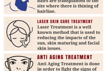 List of Treatments available at Dermawave? Infographic