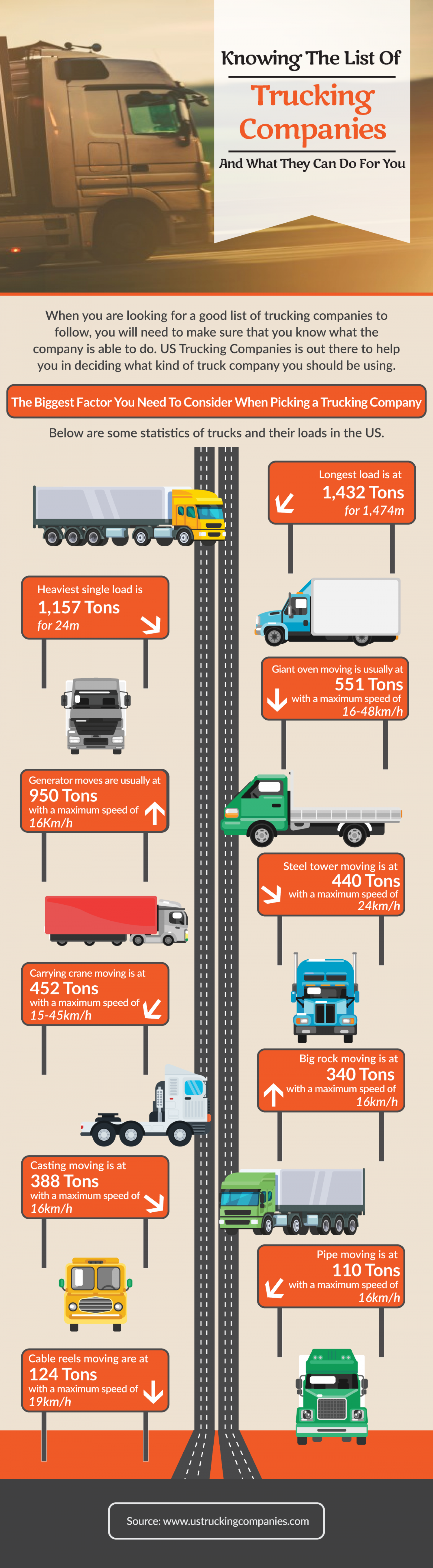 list of trucking companies Infographic