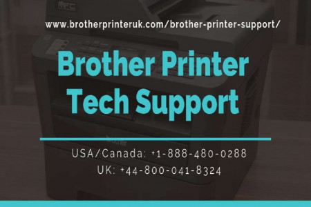 Live technical Support Services | +1-888-480-0288 Infographic