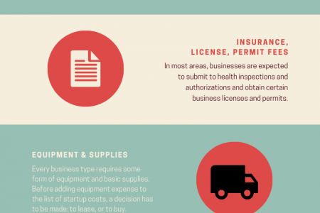 Live Trux - Truckload app Infographic