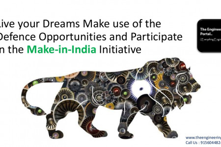 Live Your Dreams: Make use of the Defence Opportunities and Participate in the Make-in-India Initiative Infographic