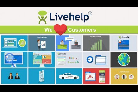 Explainer Video LiveHelp Infographic