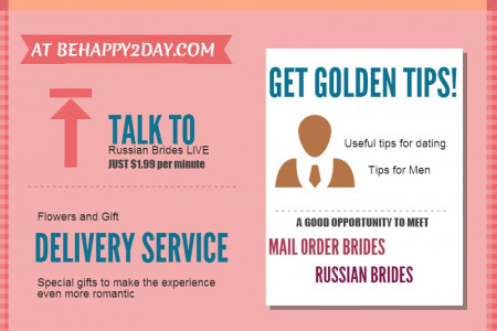 Live,Love,Marry...Behappy2day Infographic