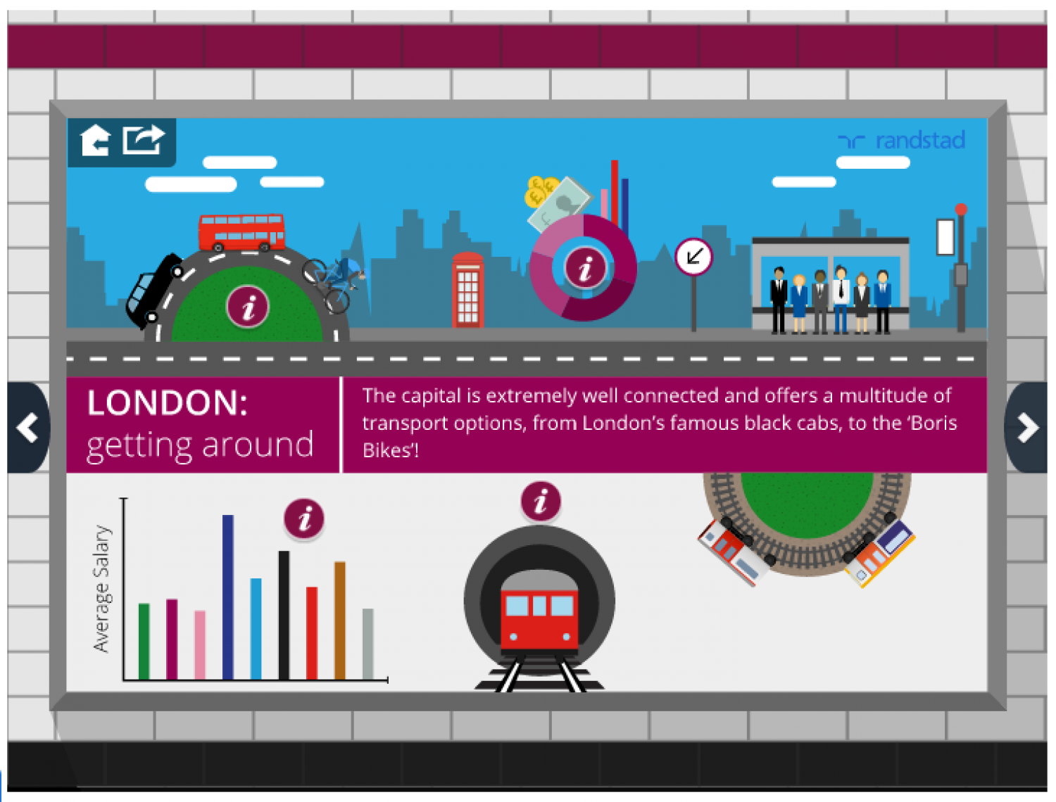 Living in London Infographic