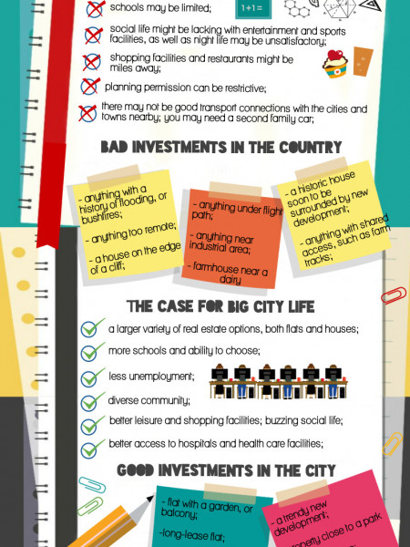 Living in the Country vs. Living in the City Infographic