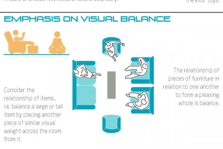 Living Room Layout Guide [INFOGRAPHIC] Infographic