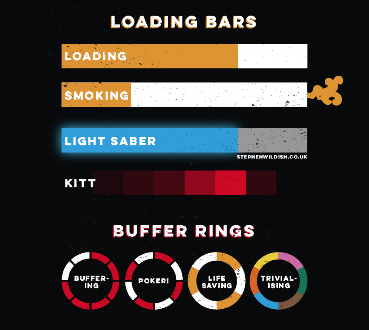 Loading bars and buffer rings Infographic