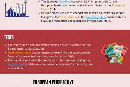 Loan Default Analysis in Europe: Tracking Regional Variations using Big Data – Phdassistance.com Infographic