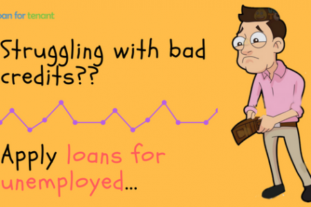 Loans for Unemployed with Bad Credit Infographic