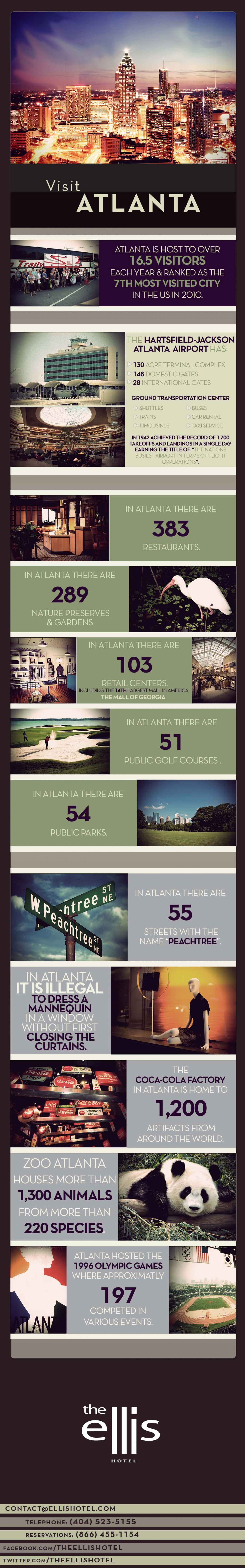 Local Events Near The Ellis Hotel Infographic