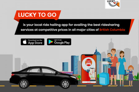 Local Ride Hailing App in British Columbia - Lucky to Go Infographic