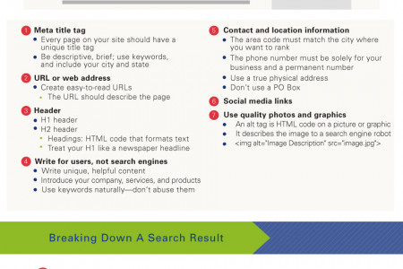 Local SEO 101 Infographic