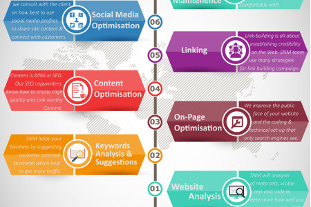 Local SEO Company Melbourne Infographic