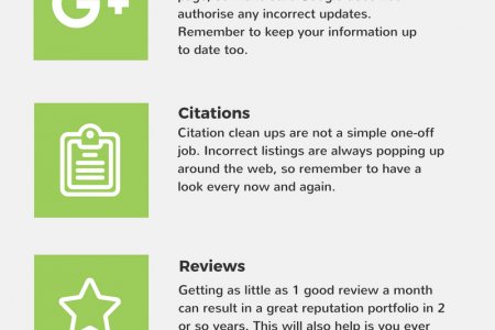 Local SEO Maintenance Tips Infographic
