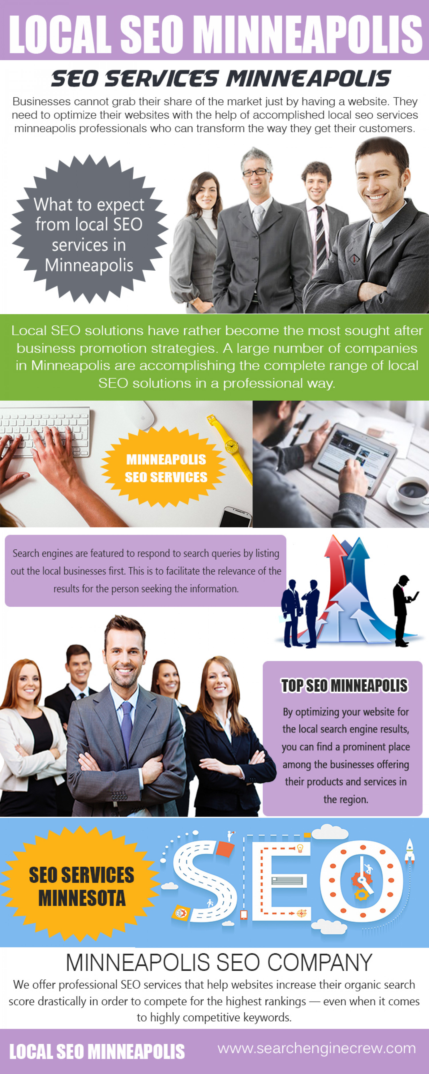 Digital Marketing Companies Minneapolis