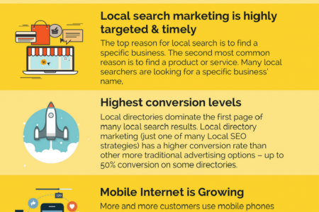 Local SEO Services Help you Attract New Customers Infographic