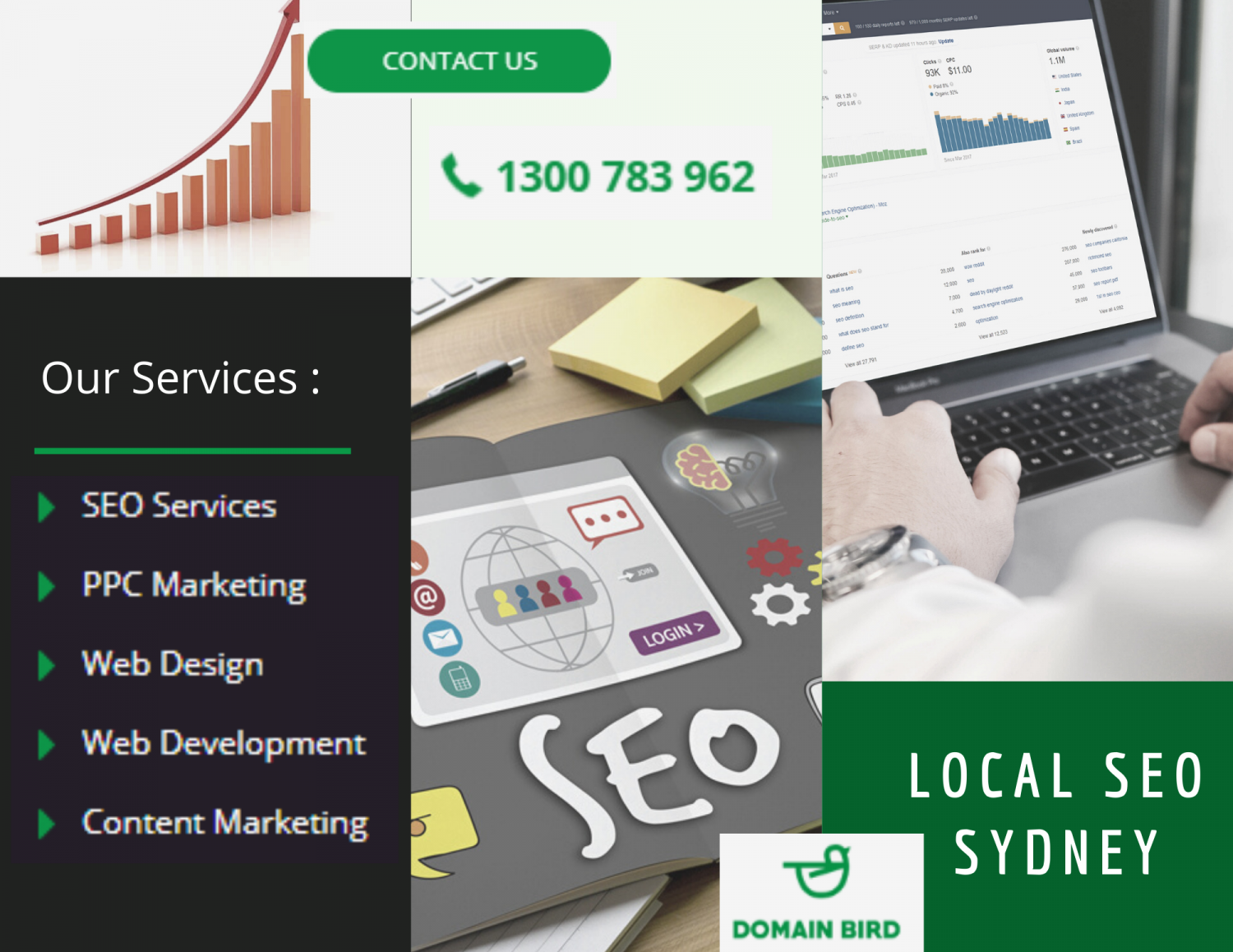 Local SEO Sydney Infographic