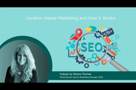 Location-based Marketing and How it Works | Medresponsive | Podcasts Infographic