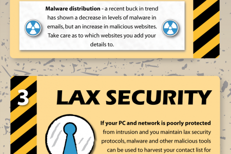 Lock-down On Spam Infographic
