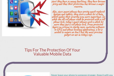 lockmymobile| Top-Notch Mobile Security Tool Infographic
