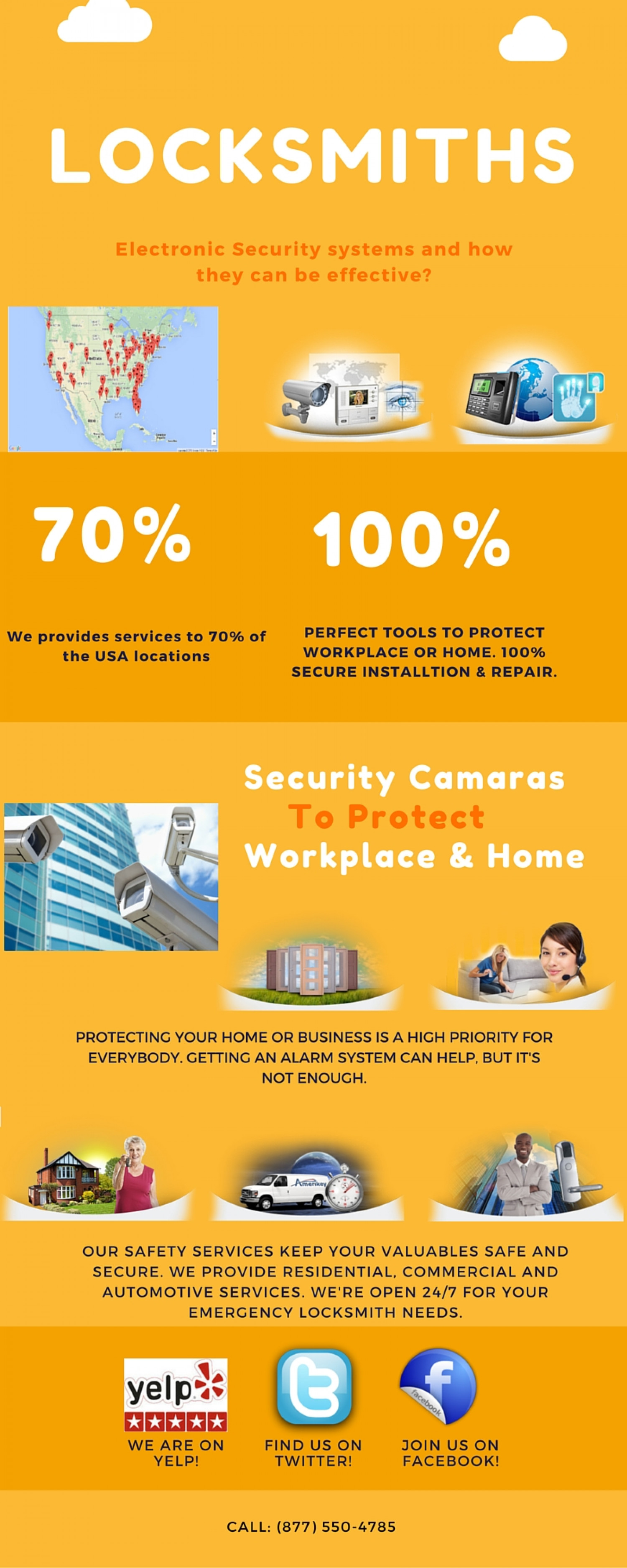 locksmiths--electronic-security-systems_