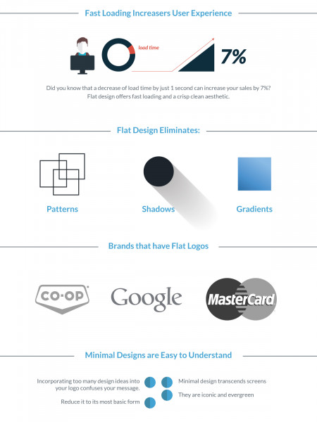 Logo Design: Enhance User Experience  Infographic