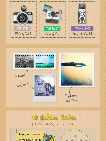 Lomography Infographic