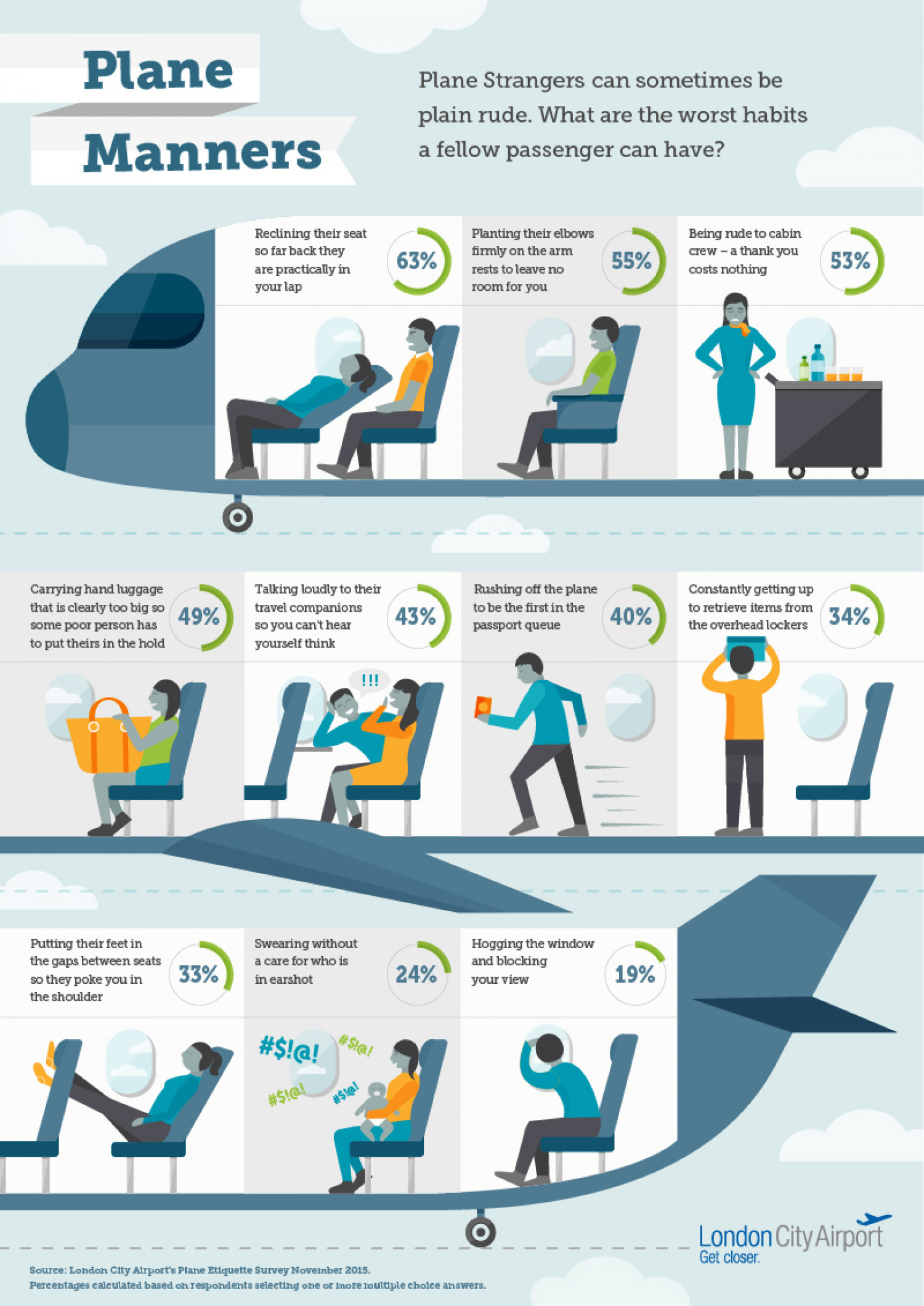 London City Airport: Plane Manners Infographic