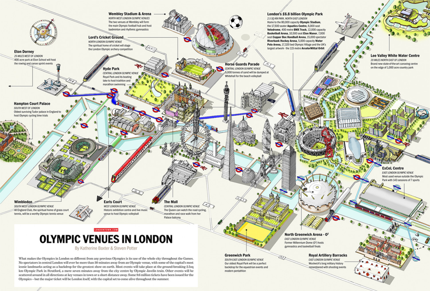 London Olympic Venues Infographic