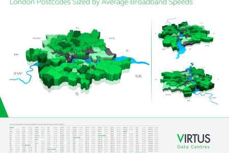London Postcodes Sized by Average Broadband Speeds Infographic