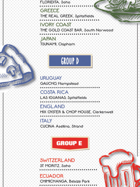 London's Food World Cup: Eat Your Way Around the World Infographic