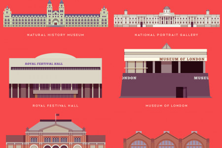 London's free museums and galleries - infographic elements Infographic